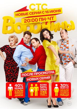 Сериал «Воронины» (2009 – 2019)